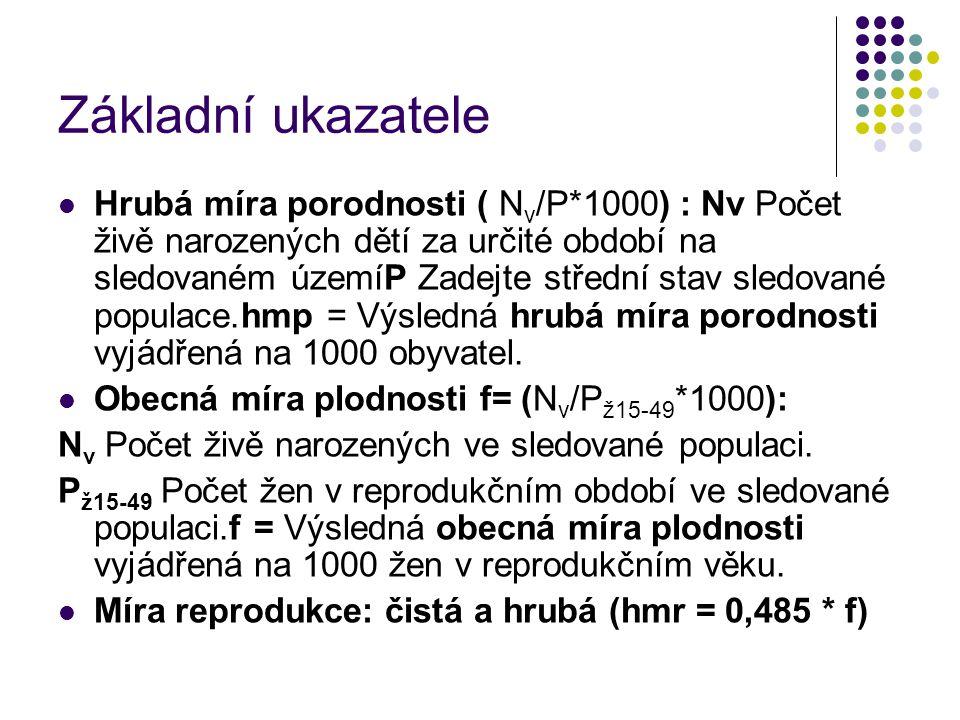 Vícečetné porody v ČR a vliv asistované reprodukce na jejich výskyt