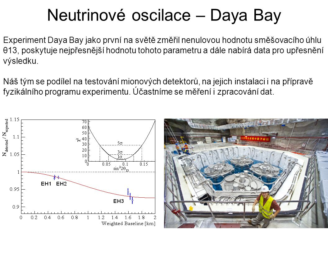 Experiment Daya Bay jako první na světě změřil nenulovou hodnotu směšovacího úhlu θ13, poskytuje nejpřesnější hodnotu tohoto parametru a dále nabírá d