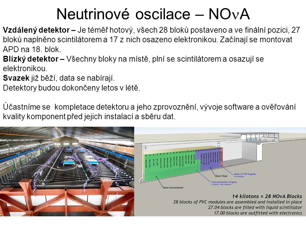 Neutrinové oscilace – NO A Vzdálený detektor – Je téměř hotový, všech 28 bloků postaveno a ve finální pozici, 27 bloků naplněno scintilátorem a 17 z nich osazeno elektronikou.