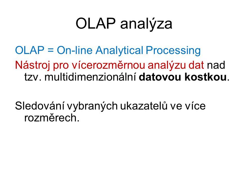 OLAP analýza OLAP = On-line Analytical Processing Nástroj pro vícerozměrnou analýzu dat nad tzv.