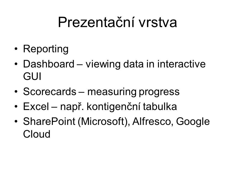 Prezentační vrstva Reporting Dashboard – viewing data in interactive GUI Scorecards – measuring progress Excel – např. kontigenční tabulka SharePoint