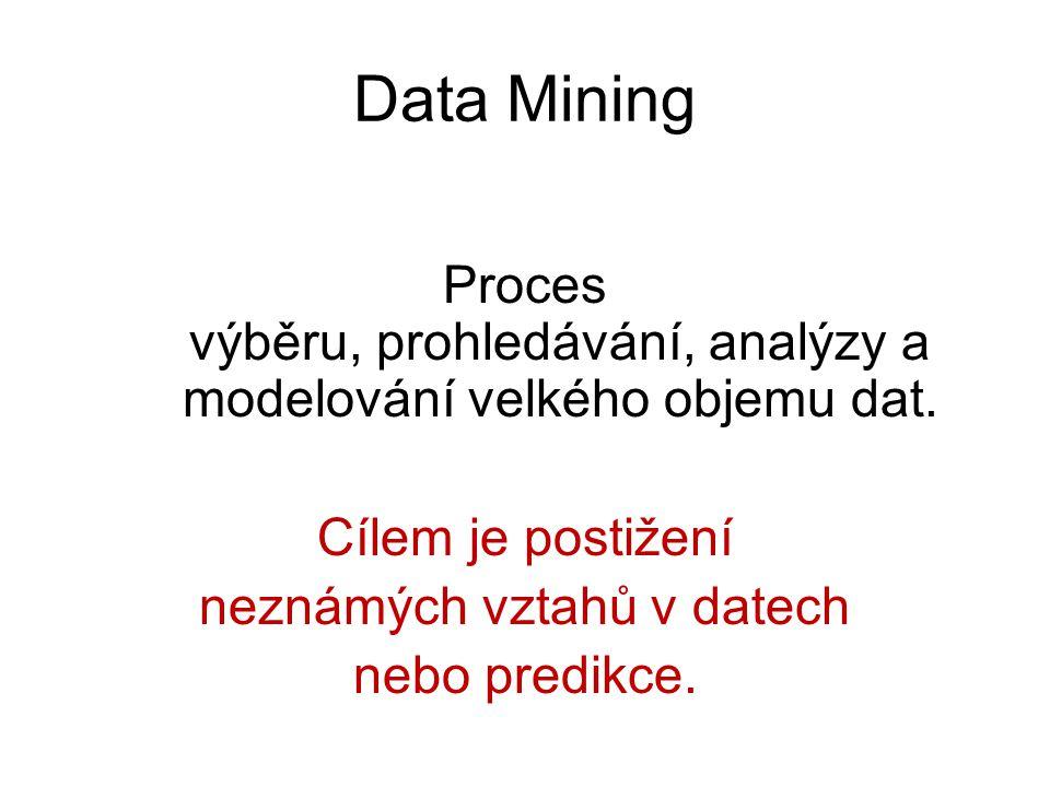 Data Mining Proces výběru, prohledávání, analýzy a modelování velkého objemu dat. Cílem je postižení neznámých vztahů v datech nebo predikce.