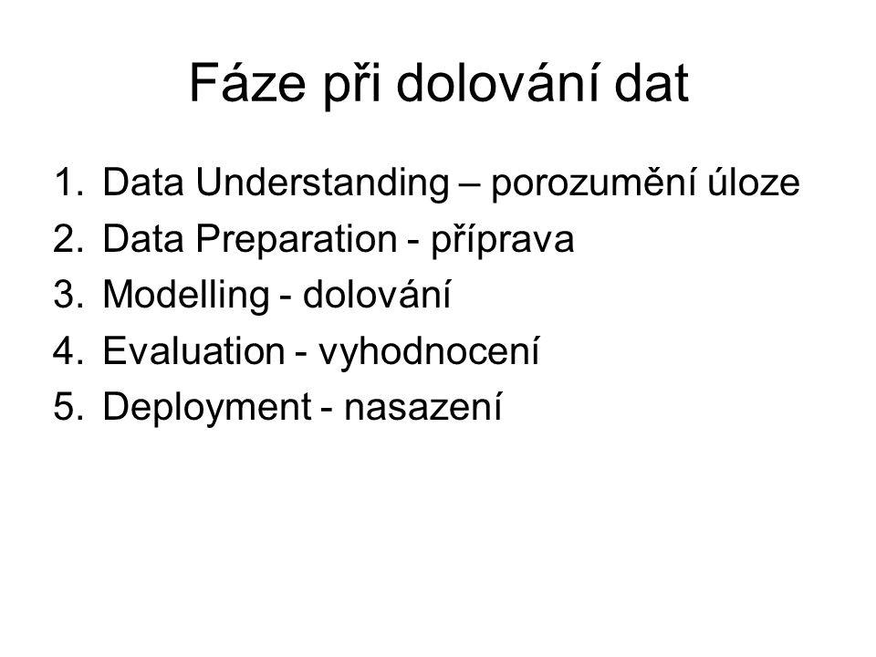 Fáze při dolování dat 1.Data Understanding – porozumění úloze 2.Data Preparation - příprava 3.Modelling - dolování 4.Evaluation - vyhodnocení 5.Deployment - nasazení