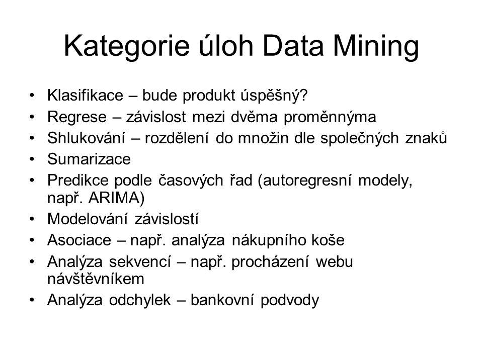 Kategorie úloh Data Mining Klasifikace – bude produkt úspěšný? Regrese – závislost mezi dvěma proměnnýma Shlukování – rozdělení do množin dle společný