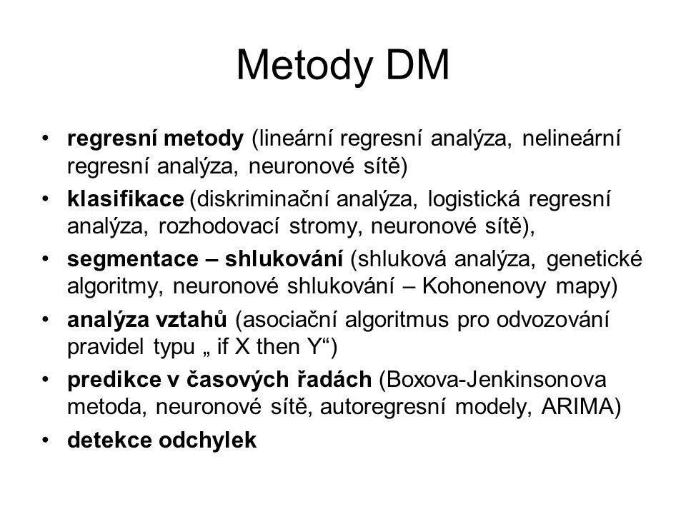 """Metody DM regresní metody (lineární regresní analýza, nelineární regresní analýza, neuronové sítě) klasifikace (diskriminační analýza, logistická regresní analýza, rozhodovací stromy, neuronové sítě), segmentace – shlukování (shluková analýza, genetické algoritmy, neuronové shlukování – Kohonenovy mapy) analýza vztahů (asociační algoritmus pro odvozování pravidel typu """" if X then Y ) predikce v časových řadách (Boxova-Jenkinsonova metoda, neuronové sítě, autoregresní modely, ARIMA) detekce odchylek"""