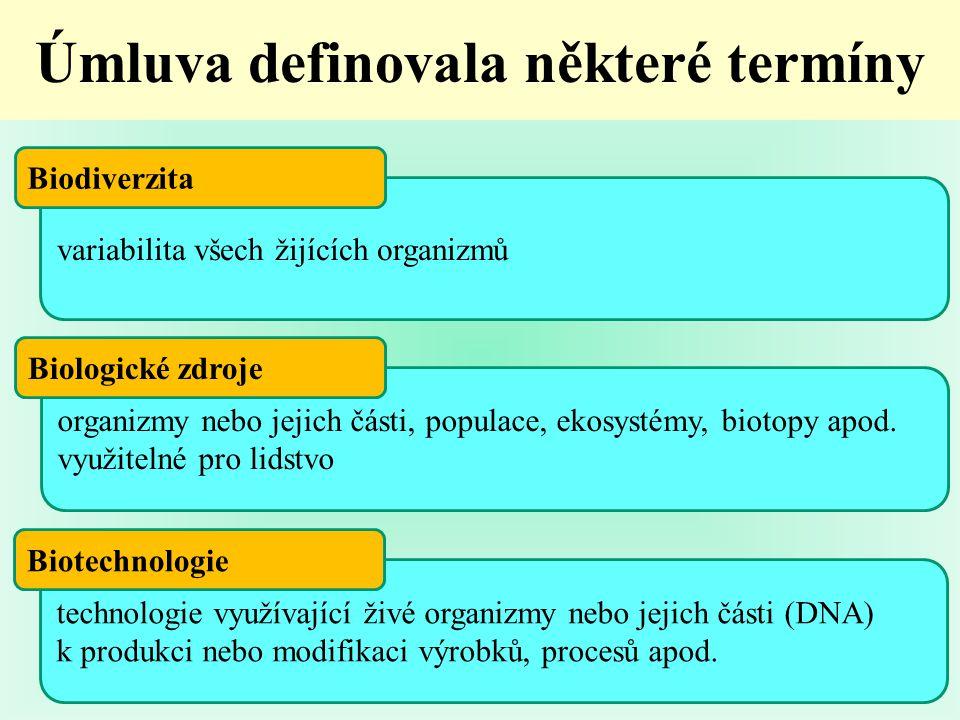 variabilita všech žijících organizmů Úmluva definovala některé termíny Biodiverzita organizmy nebo jejich části, populace, ekosystémy, biotopy apod.