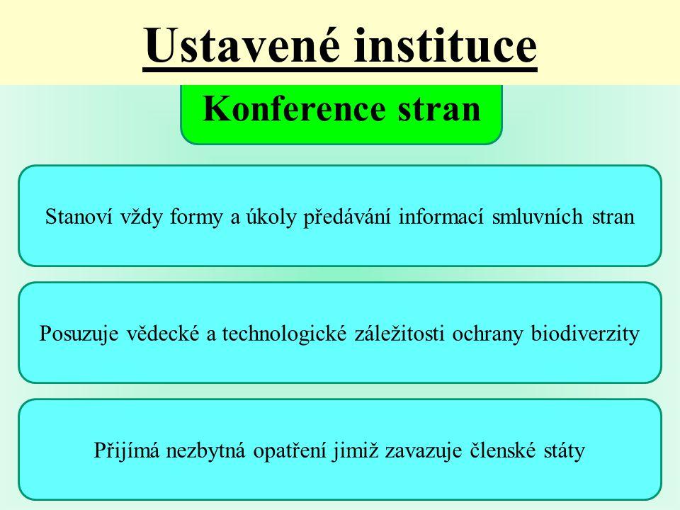 Konference stran Stanoví vždy formy a úkoly předávání informací smluvních stran Posuzuje vědecké a technologické záležitosti ochrany biodiverzity Přijímá nezbytná opatření jimiž zavazuje členské státy Ustavené instituce