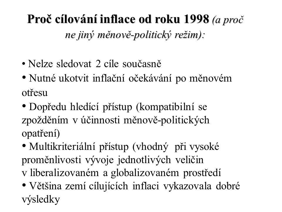 Proč cílování inflace od roku 1998 (a proč ne jiný měnově-politický režim): Nelze sledovat 2 cíle současně Nutné ukotvit inflační očekávání po měnovém otřesu Dopředu hledící přístup (kompatibilní se zpožděním v účinnosti měnově-politických opatření) Multikriteriální přístup (vhodný při vysoké proměnlivosti vývoje jednotlivých veličin v liberalizovaném a globalizovaném prostředí Většina zemí cílujících inflaci vykazovala dobré výsledky