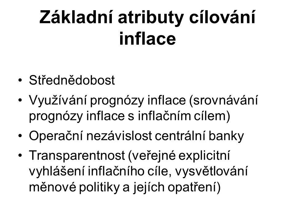 Základní atributy cílování inflace Střednědobost Využívání prognózy inflace (srovnávání prognózy inflace s inflačním cílem) Operační nezávislost centrální banky Transparentnost (veřejné explicitní vyhlášení inflačního cíle, vysvětlování měnové politiky a jejích opatření)
