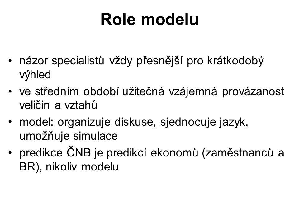 Role modelu názor specialistů vždy přesnější pro krátkodobý výhled ve středním období užitečná vzájemná provázanost veličin a vztahů model: organizuje diskuse, sjednocuje jazyk, umožňuje simulace predikce ČNB je predikcí ekonomů (zaměstnanců a BR), nikoliv modelu