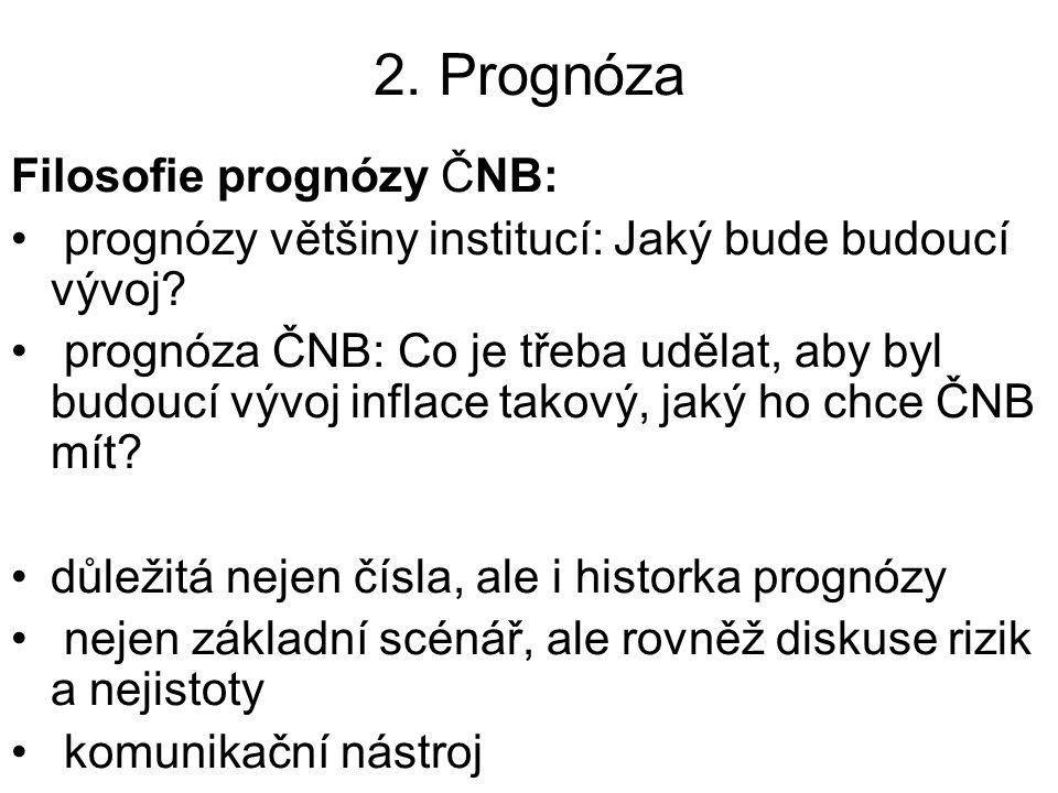 2. Prognóza Filosofie prognózy ČNB: prognózy většiny institucí: Jaký bude budoucí vývoj.