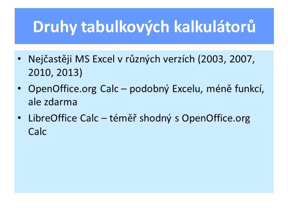 Nejčastěji MS Excel v různých verzích (2003, 2007, 2010, 2013) OpenOffice.org Calc – podobný Excelu, méně funkcí, ale zdarma LibreOffice Calc – téměř shodný s OpenOffice.org Calc Druhy tabulkových kalkulátorů