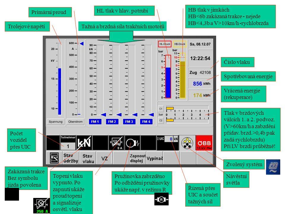 Trolejové napětí Primární proud Tažná a brzdná síla trakčních motorů HL tlak v hlav. potrubí HB tlak v jímkách HB<6b zakázaná trakce - nejede HB 10km/