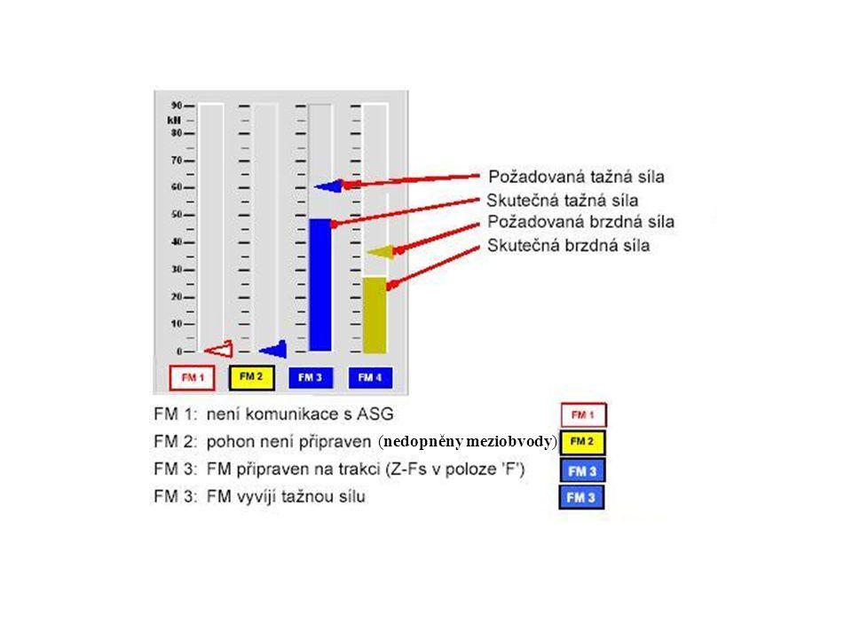 STŘÍDÁNÍ Zvolíme češtinu 1) 2) Zabrzdi přídavnou brzdu