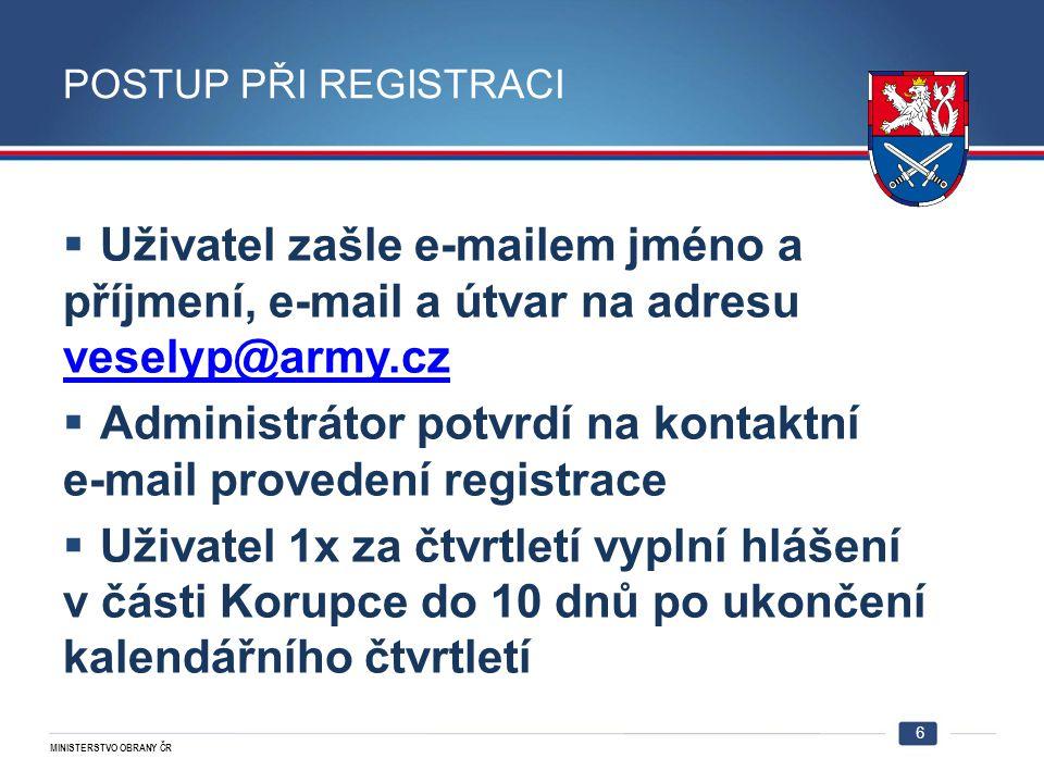 MINISTERSTVO OBRANY ČR POSTUP PŘI REGISTRACI  Uživatel zašle e-mailem jméno a příjmení, e-mail a útvar na adresu veselyp@army.cz veselyp@army.cz  Ad