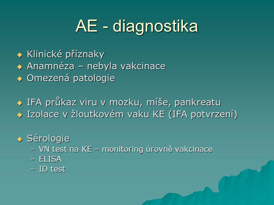 AE - diagnostika  Klinické příznaky  Anamnéza – nebyla vakcinace  Omezená patologie  IFA průkaz viru v mozku, míše, pankreatu  Izolace v žloutkov