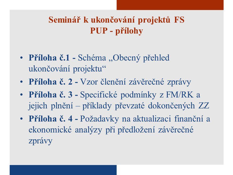 """Seminář k ukončování projektů FS PUP - přílohy Příloha č.1 - Schéma """"Obecný přehled ukončování projektu Příloha č."""
