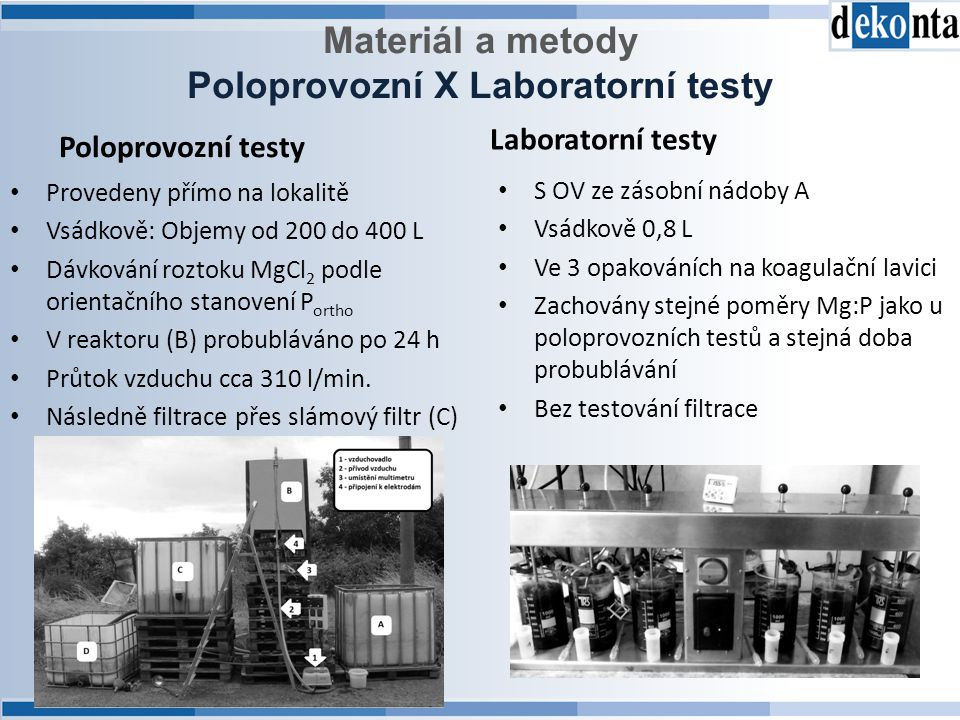 Materiál a metody Poloprovozní X Laboratorní testy Poloprovozní testy Provedeny přímo na lokalitě Vsádkově: Objemy od 200 do 400 L Dávkování roztoku MgCl 2 podle orientačního stanovení P ortho V reaktoru (B) probubláváno po 24 h Průtok vzduchu cca 310 l/min.