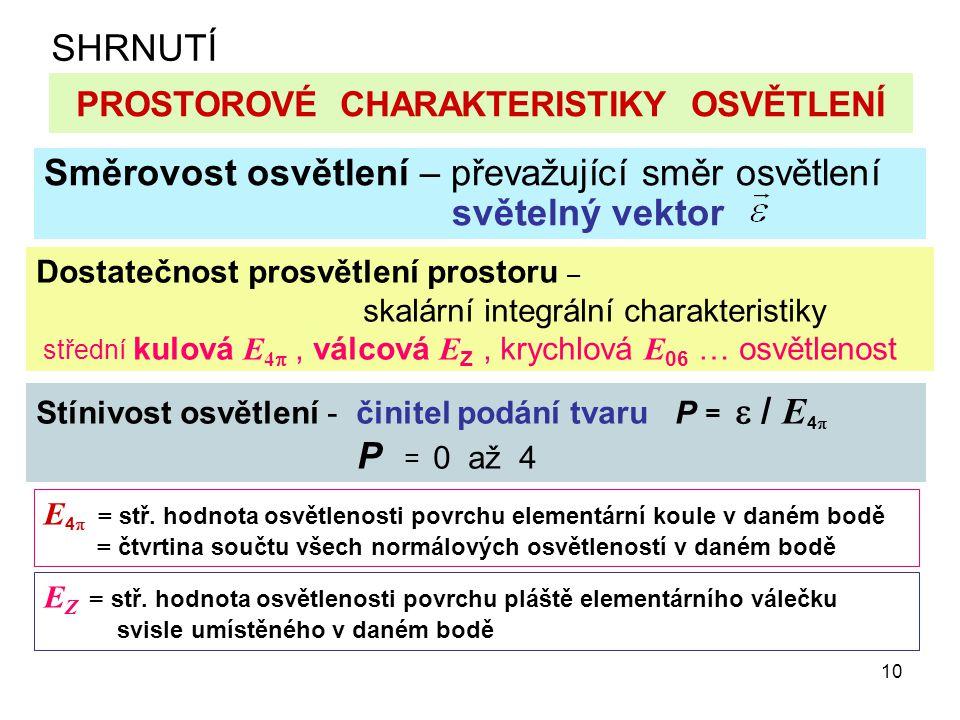 10 PROSTOROVÉ CHARAKTERISTIKY OSVĚTLENÍ Směrovost osvětlení – převažující směr osvětlení světelný vektor Dostatečnost prosvětlení prostoru – skalární integrální charakteristiky střední kulová E 4 , válcová E Z, krychlová E 06 … osvětlenost Stínivost osvětlení - činitel podání tvaru P =  / E 4  P = 0 až 4 E 4  = stř.