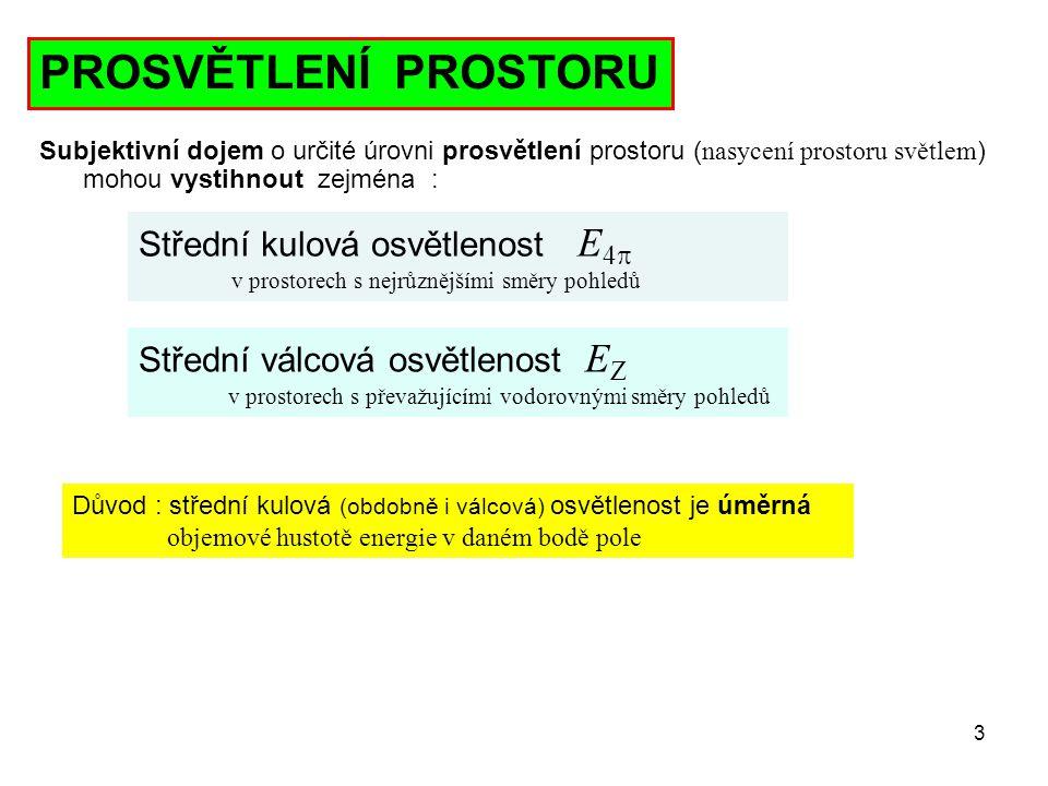 3 PROSVĚTLENÍ PROSTORU Subjektivní dojem o určité úrovni prosvětlení prostoru ( nasycení prostoru světlem ) mohou vystihnout zejména : Střední kulová osvětlenost E 4  v prostorech s nejrůznějšími směry pohledů Střední válcová osvětlenost E Z v prostorech s převažujícími vodorovnými směry pohledů Důvod : střední kulová (obdobně i válcová) osvětlenost je úměrná objemové hustotě energie v daném bodě pole