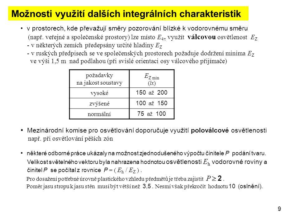 9 Možnosti využití dalších integrálních charakteristik v prostorech, kde převažují směry pozorování blízké k vodorovnému směru (např.