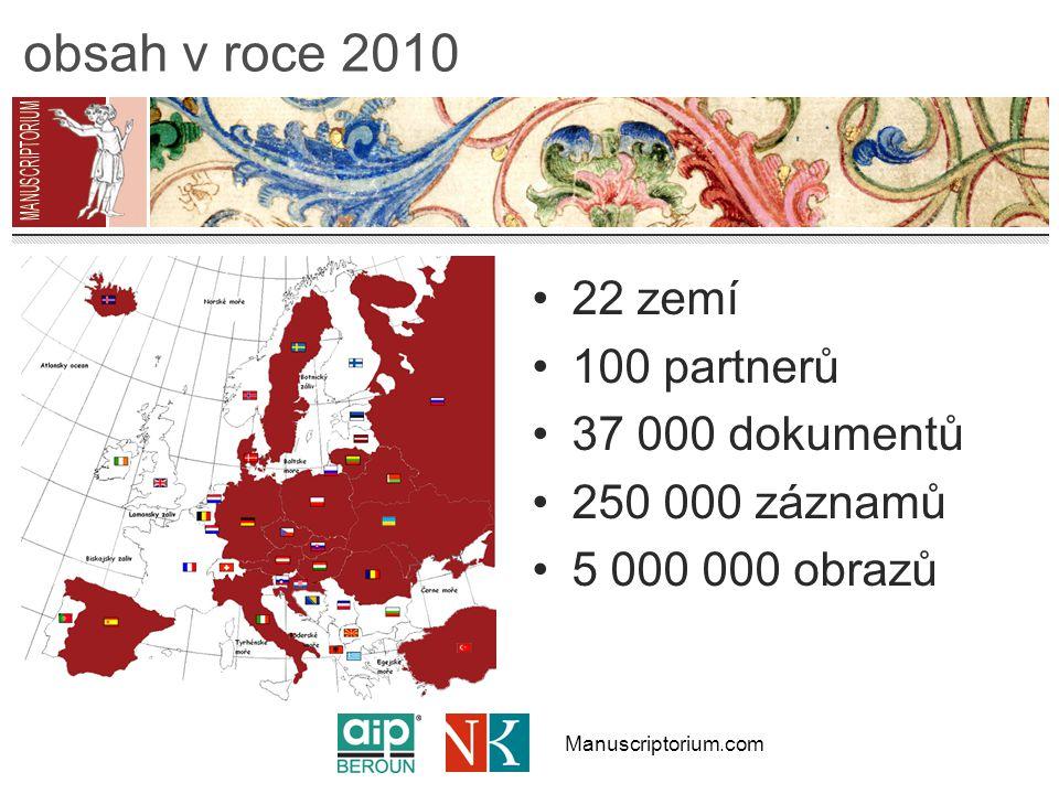 Manuscriptorium.com obsah v roce 2010 22 zemí 100 partnerů 37 000 dokumentů 250 000 záznamů 5 000 000 obrazů