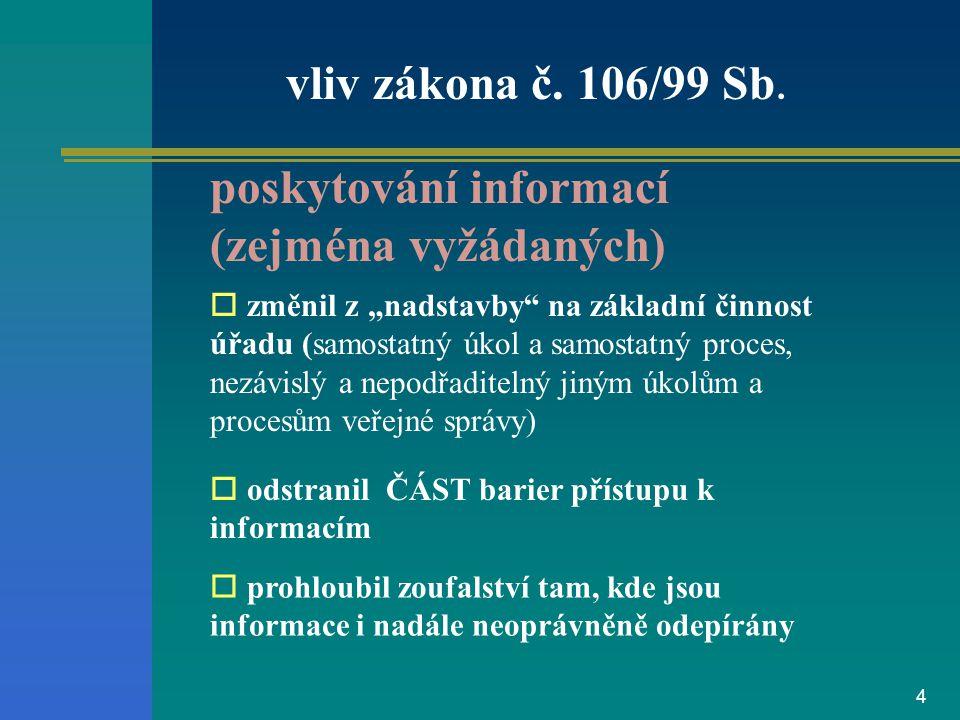 Internet a výroční zprávy o dodržování zákona 106/99 Každý povinný subjekt musí do 1.