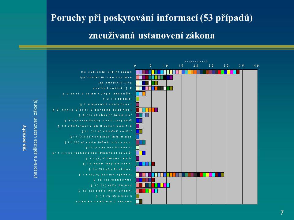 7 Poruchy při poskytování informací (53 případů) zneužívaná ustanovení zákona
