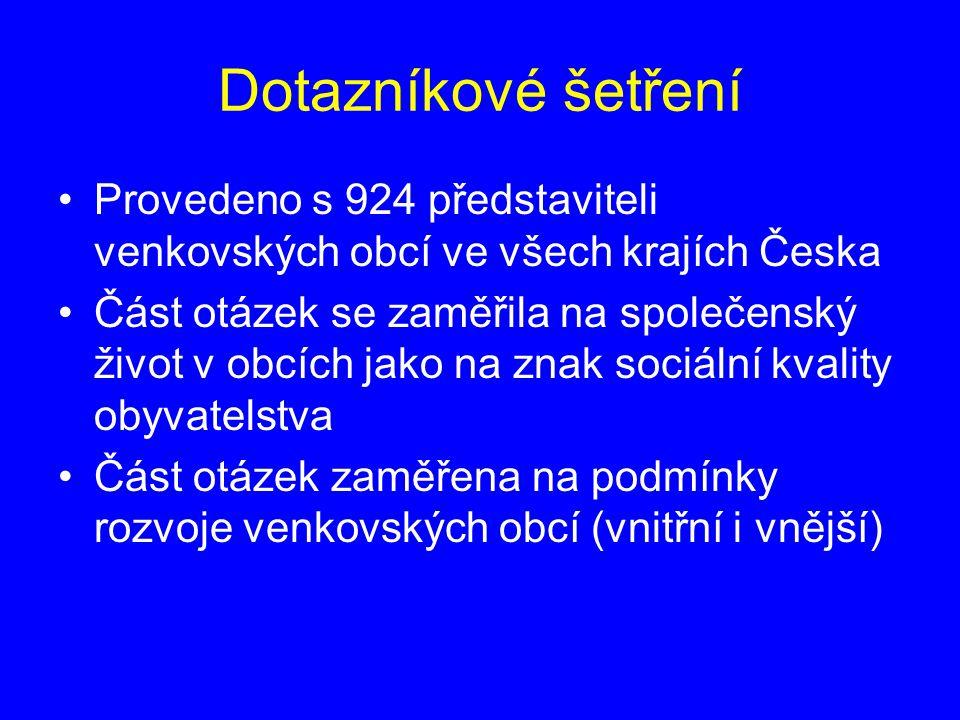 Dotazníkové šetření Provedeno s 924 představiteli venkovských obcí ve všech krajích Česka Část otázek se zaměřila na společenský život v obcích jako na znak sociální kvality obyvatelstva Část otázek zaměřena na podmínky rozvoje venkovských obcí (vnitřní i vnější)