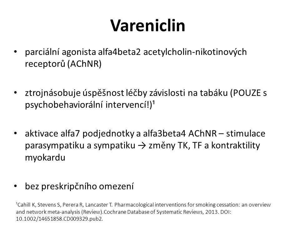 Vareniclin parciální agonista alfa4beta2 acetylcholin-nikotinových receptorů (AChNR) ztrojnásobuje úspěšnost léčby závislosti na tabáku (POUZE s psychobehaviorální intervencí!)¹ aktivace alfa7 podjednotky a alfa3beta4 AChNR – stimulace parasympatiku a sympatiku → změny TK, TF a kontraktility myokardu bez preskripčního omezení ¹Cahill K, Stevens S, Perera R, Lancaster T.