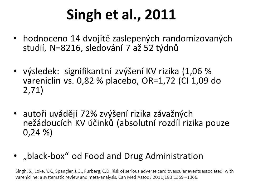 Singh et al., 2011 hodnoceno 14 dvojitě zaslepených randomizovaných studií, N=8216, sledování 7 až 52 týdnů výsledek: signifikantní zvýšení KV rizika (1,06 % vareniclin vs.