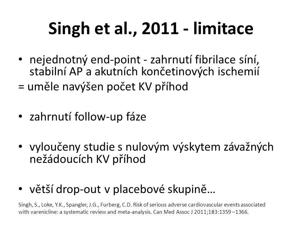 Singh et al., 2011 - limitace nejednotný end-point - zahrnutí fibrilace síní, stabilní AP a akutních končetinových ischemií = uměle navýšen počet KV příhod zahrnutí follow-up fáze vyloučeny studie s nulovým výskytem závažných nežádoucích KV příhod větší drop-out v placebové skupině… Singh, S., Loke, Y.K., Spangler, J.G., Furberg, C.D.
