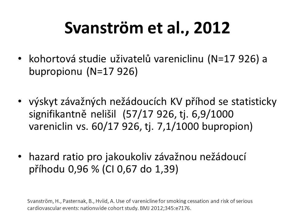 Svanström et al., 2012 kohortová studie uživatelů vareniclinu (N=17 926) a bupropionu (N=17 926) výskyt závažných nežádoucích KV příhod se statisticky signifikantně nelišil (57/17 926, tj.
