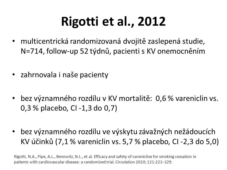 Rigotti et al., 2012 multicentrická randomizovaná dvojitě zaslepená studie, N=714, follow-up 52 týdnů, pacienti s KV onemocněním zahrnovala i naše pacienty bez významného rozdílu v KV mortalitě: 0,6 % vareniclin vs.