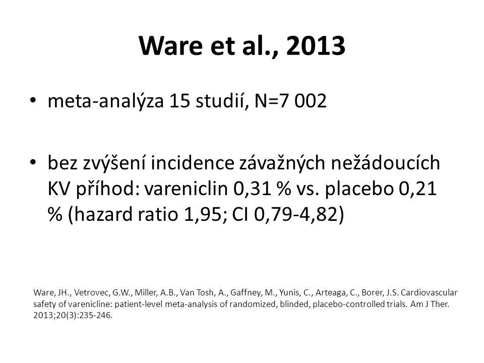Ware et al., 2013 meta-analýza 15 studií, N=7 002 bez zvýšení incidence závažných nežádoucích KV příhod: vareniclin 0,31 % vs.