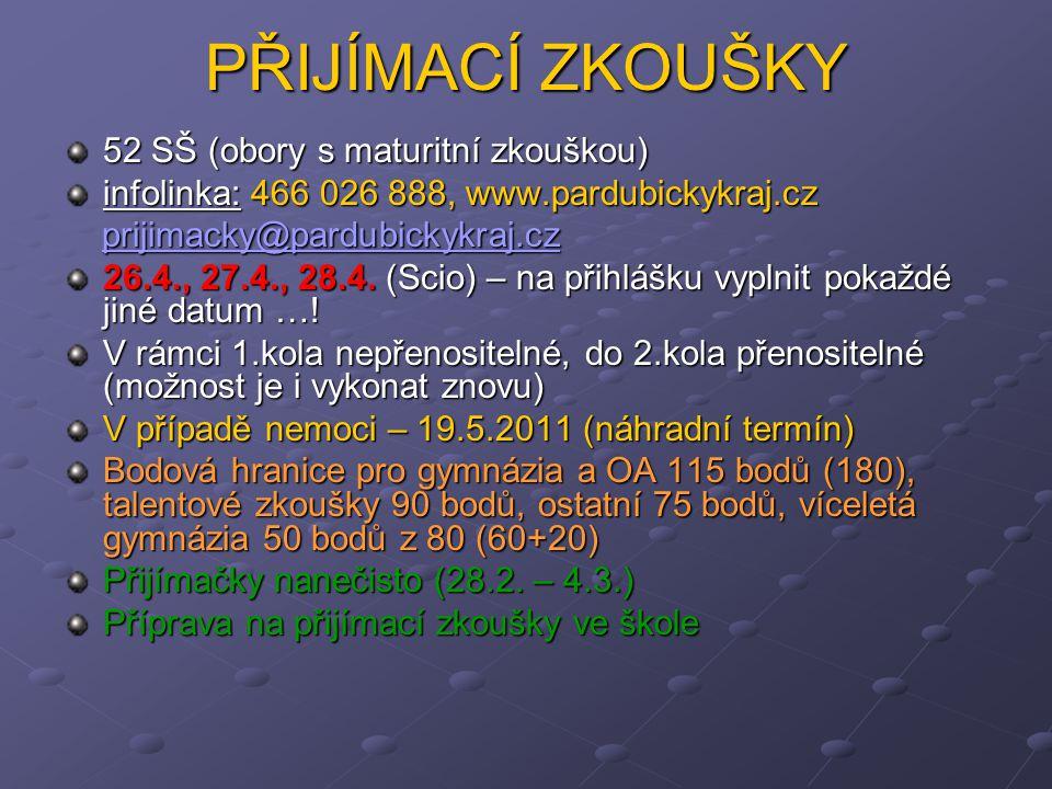 KDYŽ SE ŽÁK NEDOSTANE Nezoufat … (příklad gymnázia a OA) Do dalších kol PŘ libovolný počet přihlášek (potvrdí ZŠ) Nečekat, jednat ihned – obvolat školy, Úřad práce, přijít na ZŠ Možnost podat ODVOLÁNÍ – (formuláře na www.zschocho.cz) – podává zákonný zástupce, vyřizuje krajský odbor školství – podat do 3 pracovních dnů po doručení o rozhodnutí o nepřijetí www.zschocho.cz !!.