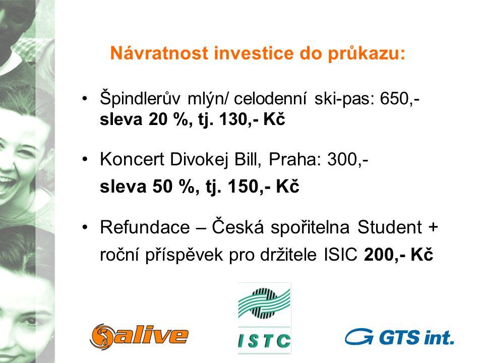 Návratnost investice do průkazu: Špindlerův mlýn/ celodenní ski-pas: 650,- sleva 20 %, tj.