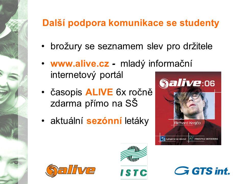 Další podpora komunikace se studenty brožury se seznamem slev pro držitele www.alive.cz - mladý informační internetový portál časopis ALIVE 6x ročně zdarma přímo na SŠ aktuální sezónní letáky