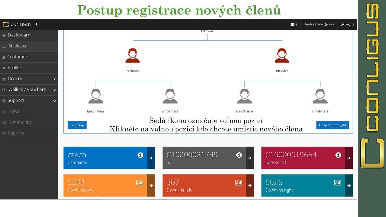 Postup registrace nových členů Šedá ikona označuje volnou pozici Klikněte na volnou pozici kde chcete umístit nového člena