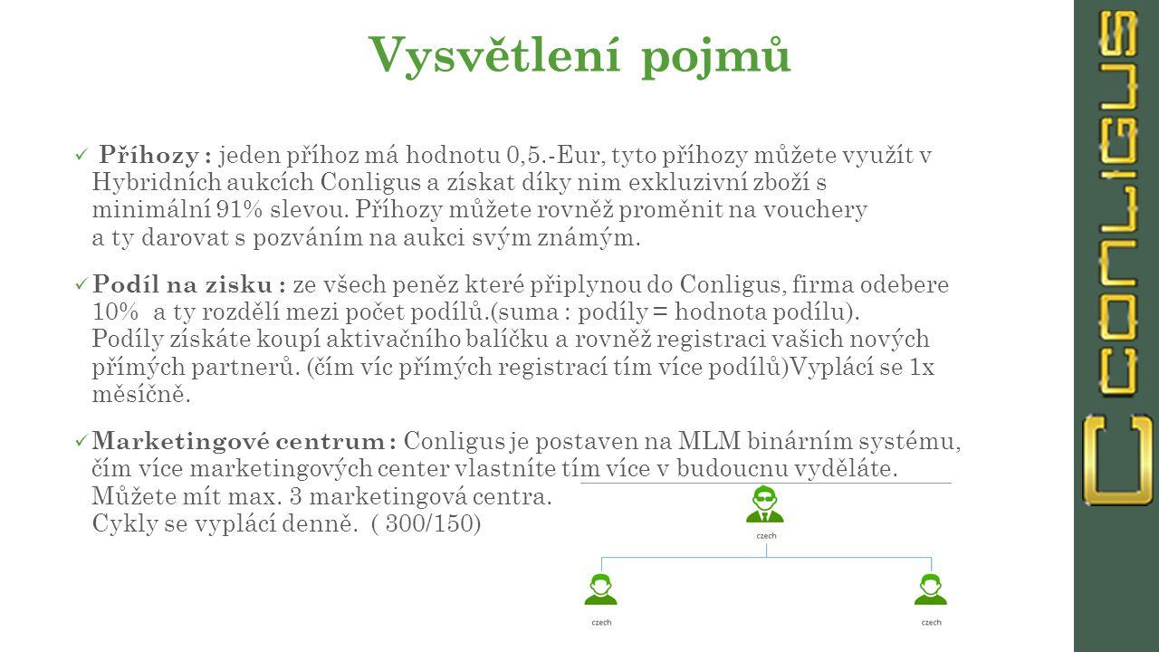 Vysvětlení pojmů Příhozy : jeden příhoz má hodnotu 0,5.-Eur, tyto příhozy můžete využít v Hybridních aukcích Conligus a získat díky nim exkluzivní zboží s minimální 91% slevou.