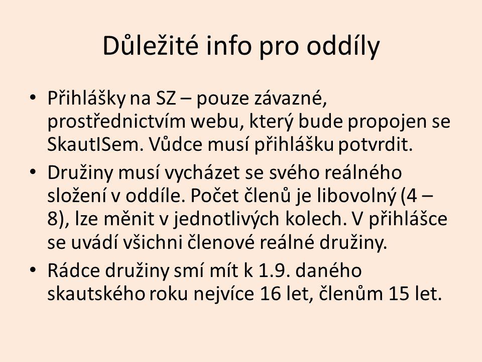 Důležité info pro oddíly Přihlášky na SZ – pouze závazné, prostřednictvím webu, který bude propojen se SkautISem.