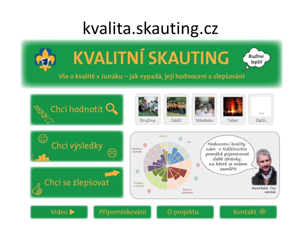 kvalita.skauting.cz
