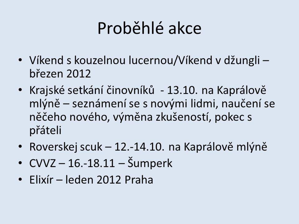 Proběhlé akce Víkend s kouzelnou lucernou/Víkend v džungli – březen 2012 Krajské setkání činovníků - 13.10.