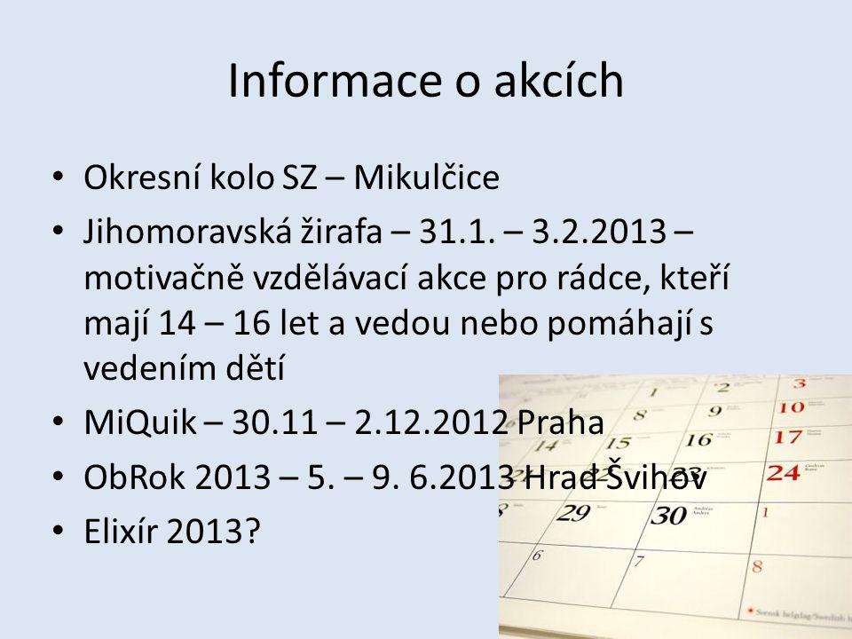 Informace o akcích Okresní kolo SZ – Mikulčice Jihomoravská žirafa – 31.1.