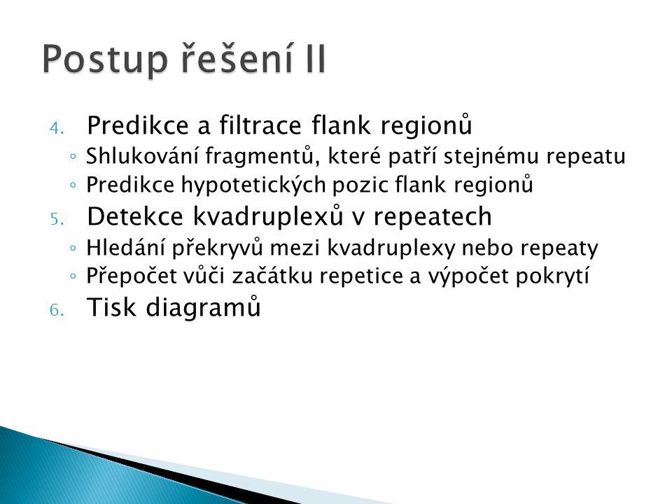 4. Predikce a filtrace flank regionů ◦ Shlukování fragmentů, které patří stejnému repeatu ◦ Predikce hypotetických pozic flank regionů 5. Detekce kvad