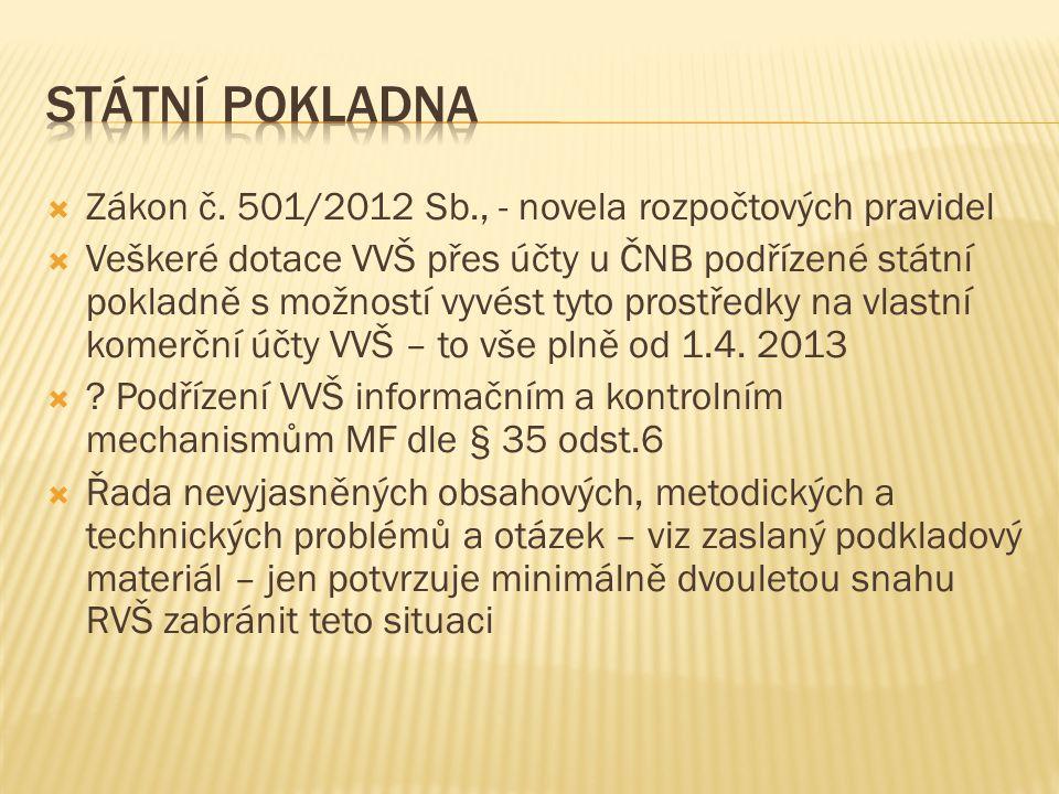  Zákon č. 501/2012 Sb., - novela rozpočtových pravidel  Veškeré dotace VVŠ přes účty u ČNB podřízené státní pokladně s možností vyvést tyto prostřed