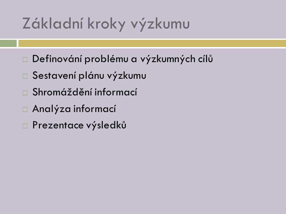 Základní kroky výzkumu  Definování problému a výzkumných cílů  Sestavení plánu výzkumu  Shromáždění informací  Analýza informací  Prezentace výsledků