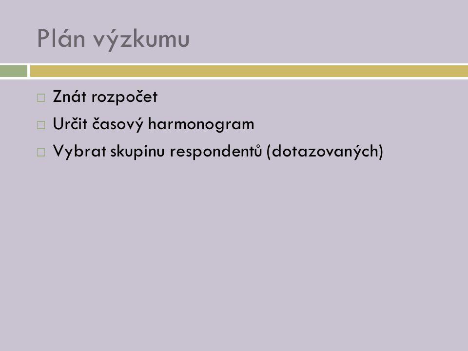 Plán výzkumu  Znát rozpočet  Určit časový harmonogram  Vybrat skupinu respondentů (dotazovaných)
