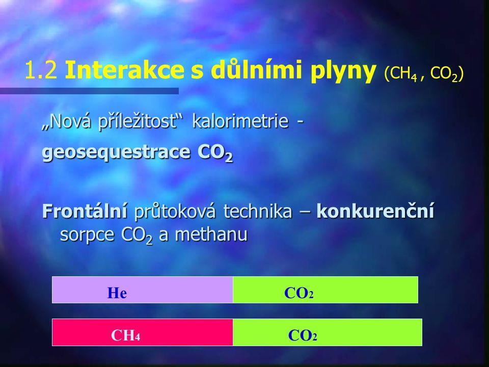 """1.2 Interakce s důlními plyny (CH 4, CO 2 ) """"Nová příležitost"""" kalorimetrie - geosequestrace CO 2 Frontální průtoková technika – konkurenční sorpce CO"""
