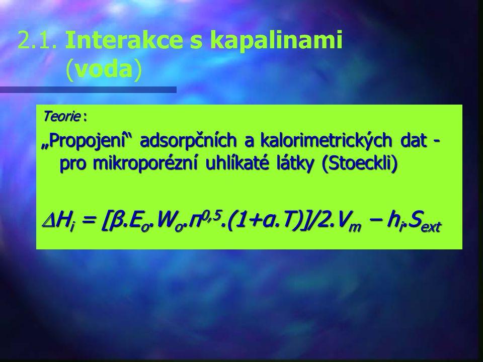 """2.1. Interakce s kapalinami (voda) Teorie : """"Propojení"""" adsorpčních a kalorimetrických dat - pro mikroporézní uhlíkaté látky (Stoeckli)  H i = [β.E o"""